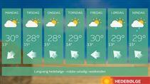 Et uge-vejrkort med sol og høje temperaturer