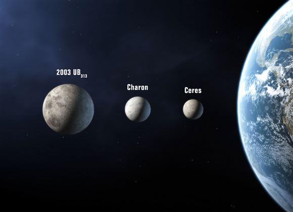 Ceres i forhold til Jorden