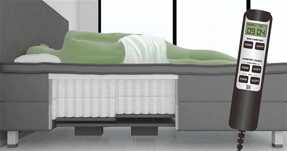 En remote og en tegning af en seng skåret over, så man kan se fjedrene