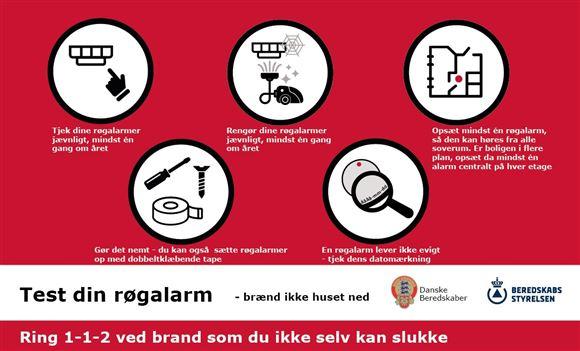 piktogram med gode råd om røgalarmer