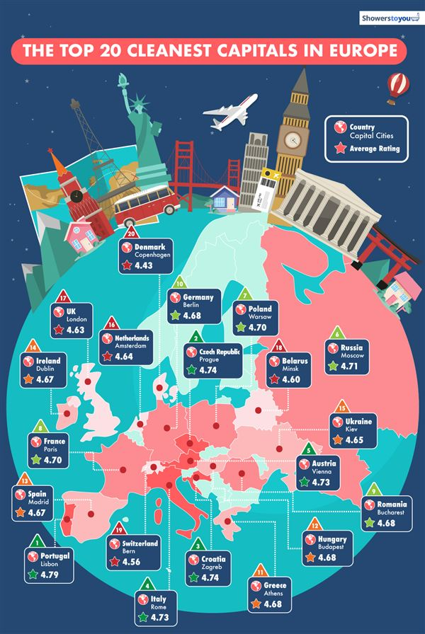 Illustration af undersøgelsen hvor alle byer, lande og stjerner er tegnet ind.